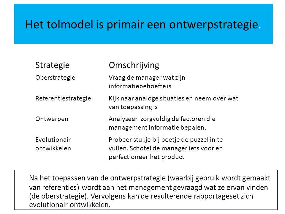 Het tolmodel is primair een ontwerpstrategie.