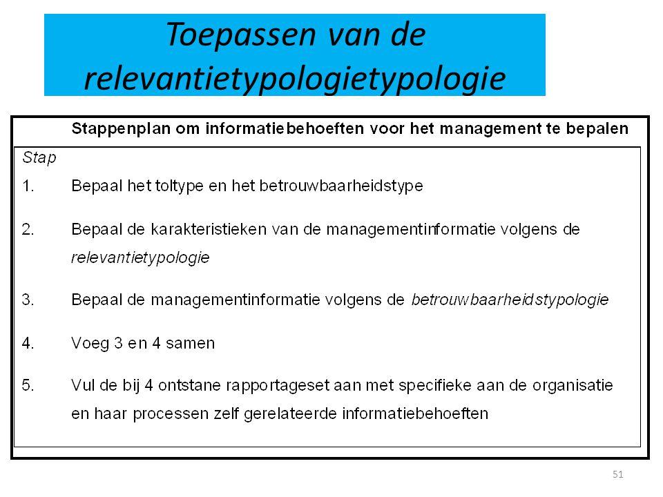 Toepassen van de relevantietypologietypologie
