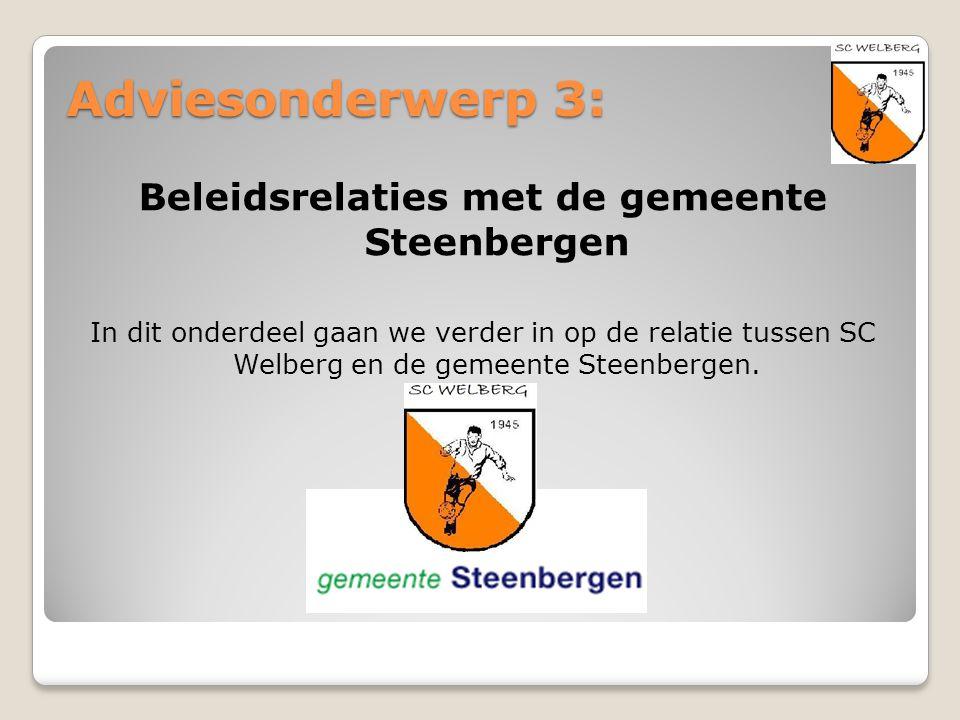 Beleidsrelaties met de gemeente Steenbergen