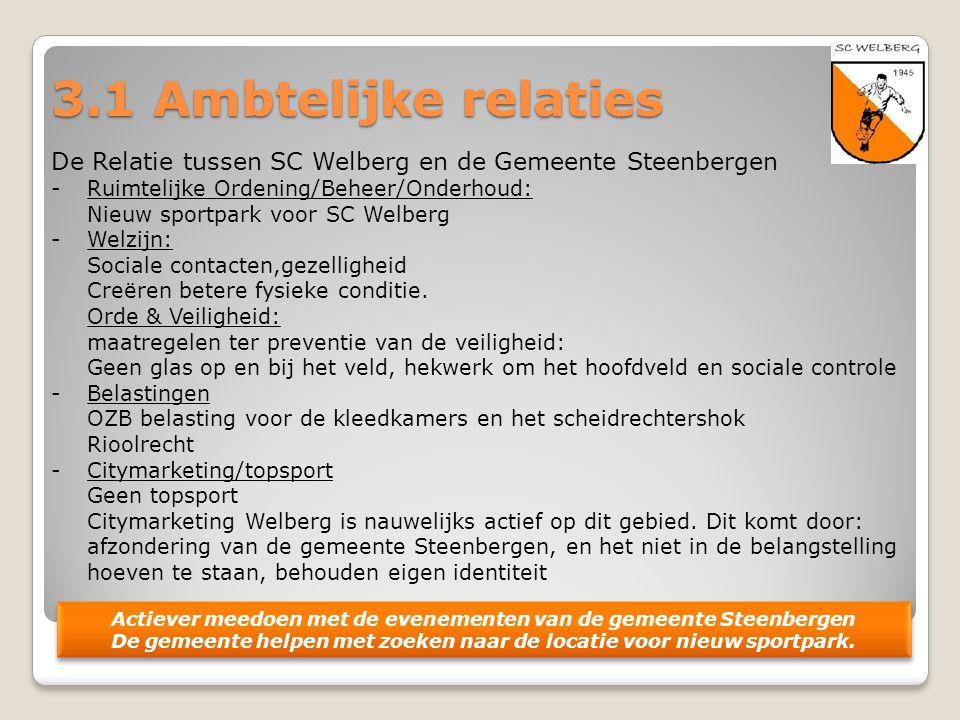 3.1 Ambtelijke relaties De Relatie tussen SC Welberg en de Gemeente Steenbergen. - Ruimtelijke Ordening/Beheer/Onderhoud: