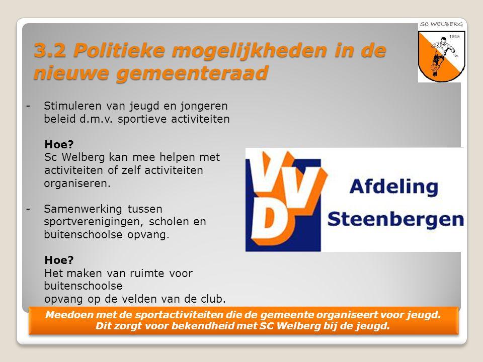 3.2 Politieke mogelijkheden in de nieuwe gemeenteraad