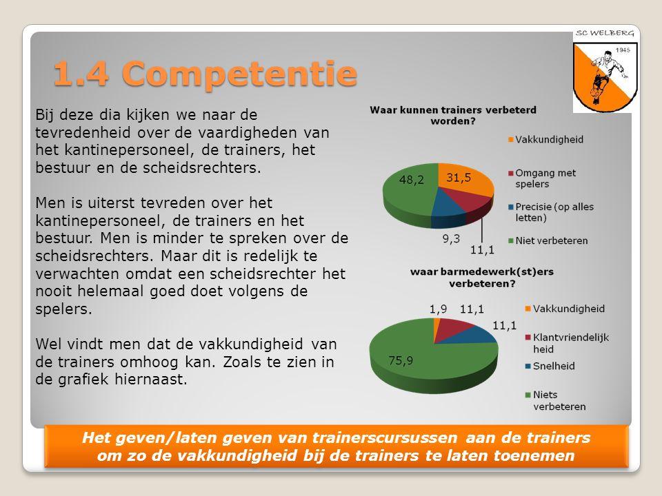 1.4 Competentie