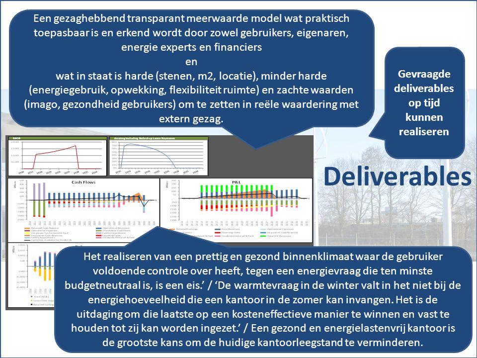 Gevraagde deliverables op tijd kunnen realiseren