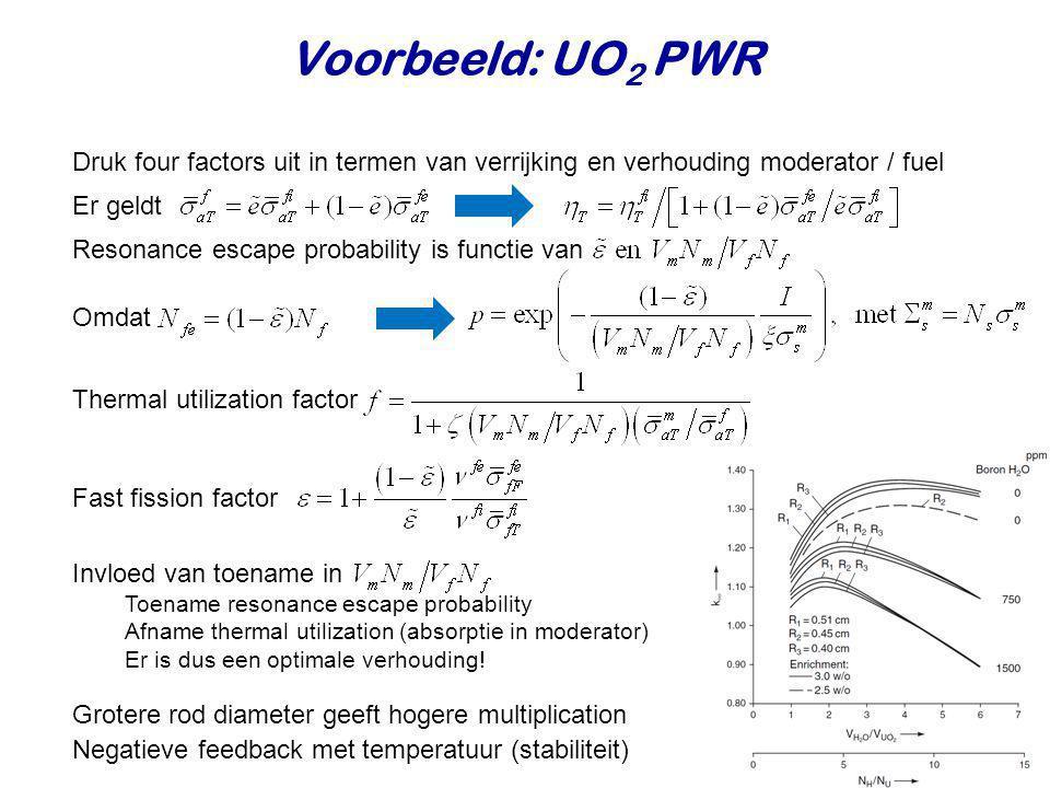 Voorbeeld: UO2 PWR Druk four factors uit in termen van verrijking en verhouding moderator / fuel. Er geldt.