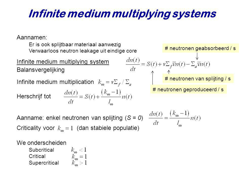 Infinite medium multiplying systems