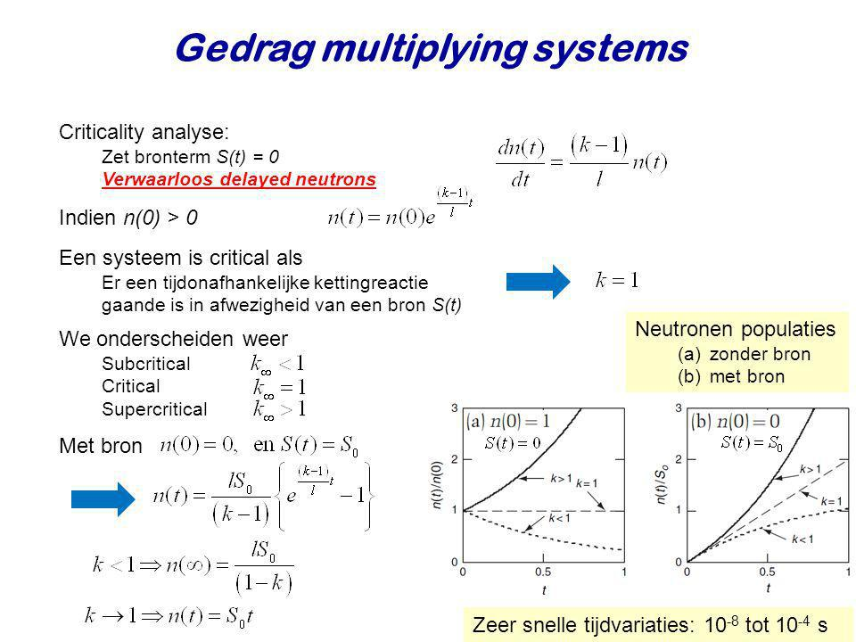 Gedrag multiplying systems