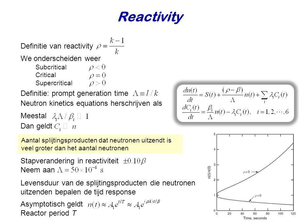 Reactivity Definitie van reactivity We onderscheiden weer