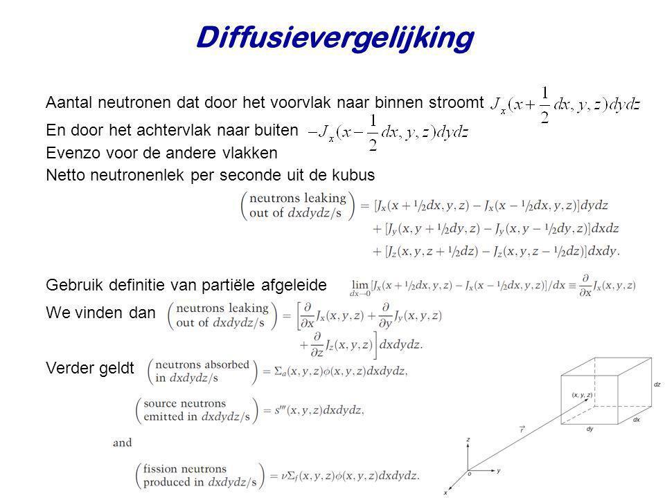 Diffusievergelijking