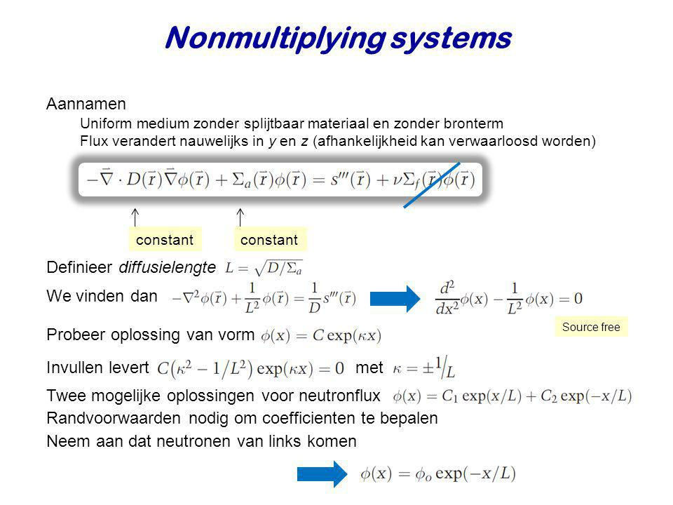 Nonmultiplying systems