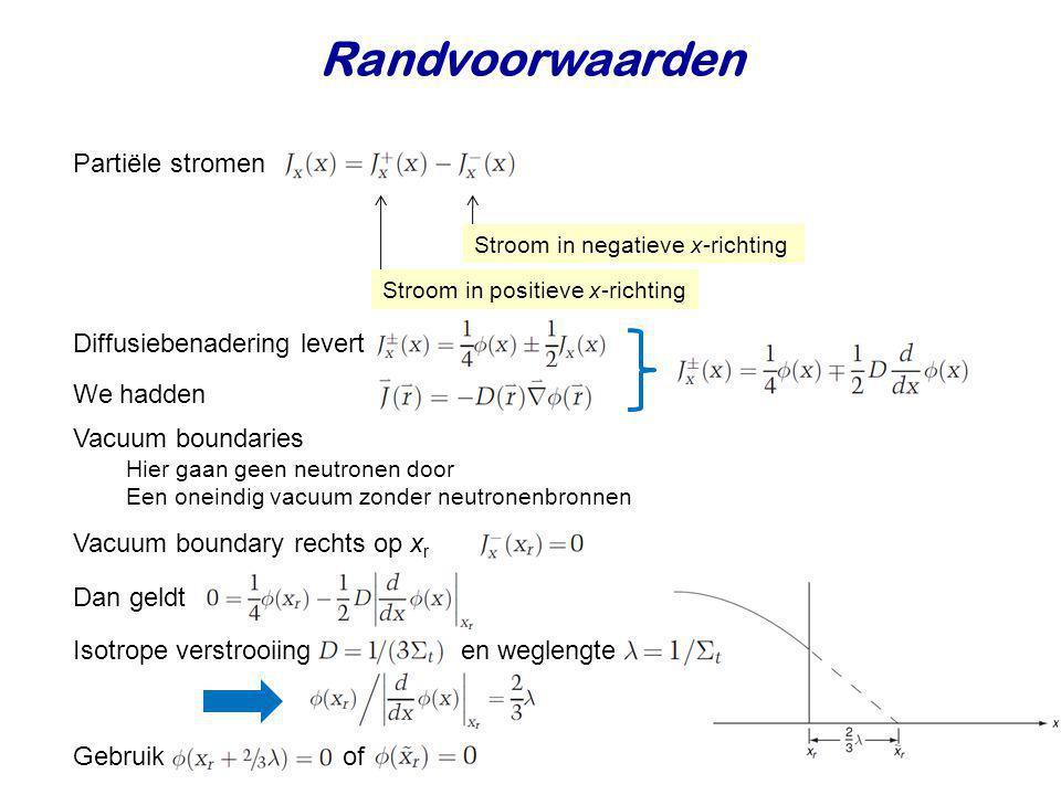 Randvoorwaarden Partiële stromen Diffusiebenadering levert We hadden