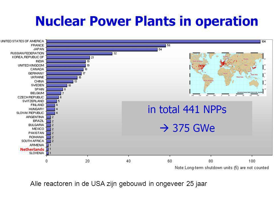 Alle reactoren in de USA zijn gebouwd in ongeveer 25 jaar