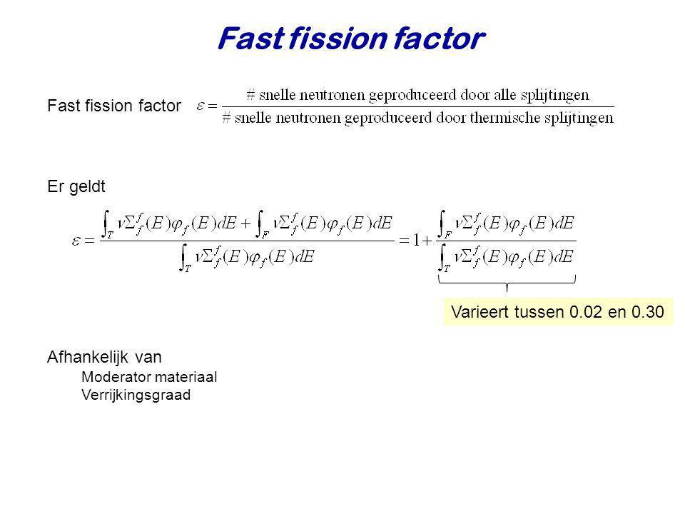 Fast fission factor Fast fission factor Er geldt