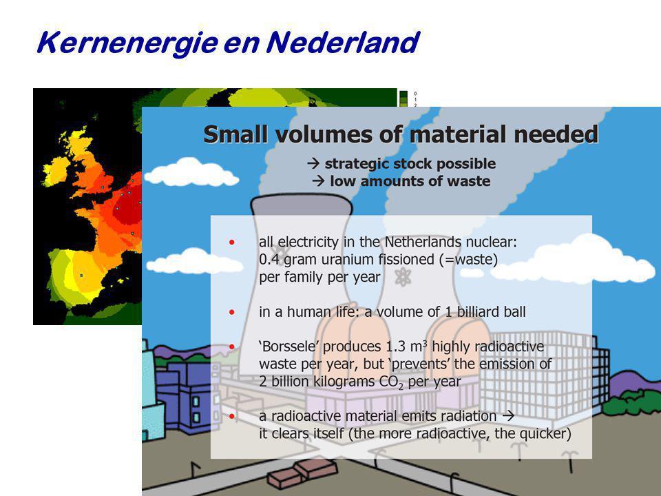 Kernenergie en Nederland