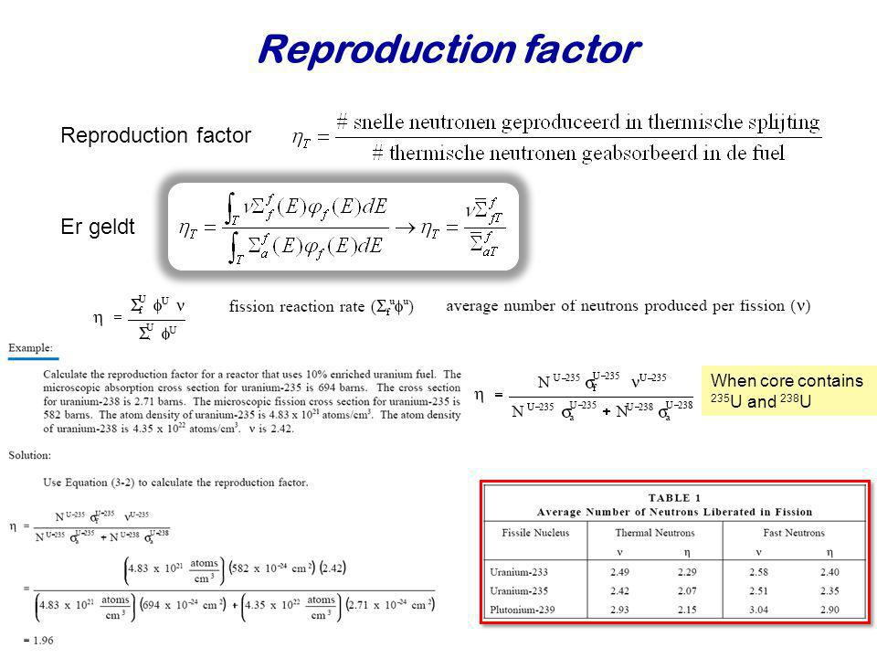 Reproduction factor Reproduction factor Er geldt