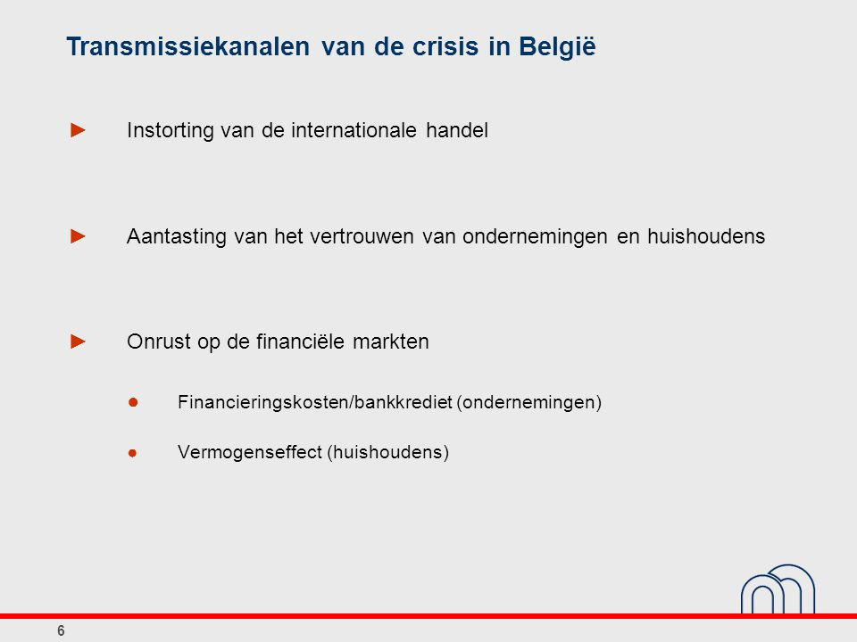 Transmissiekanalen van de crisis in België