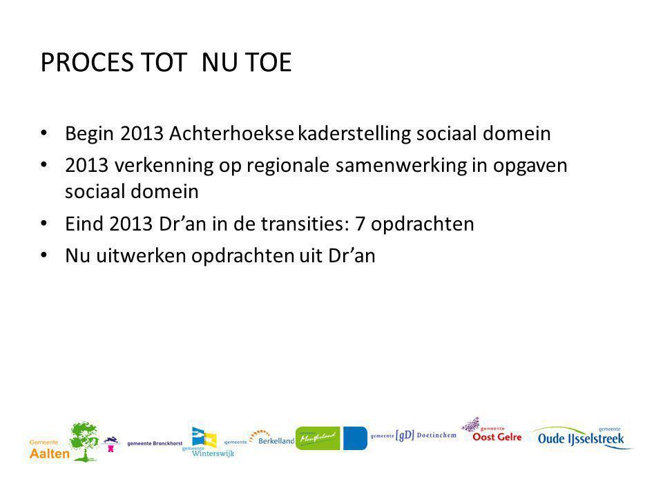 PROCES TOT NU TOE Begin 2013 Achterhoekse kaderstelling sociaal domein
