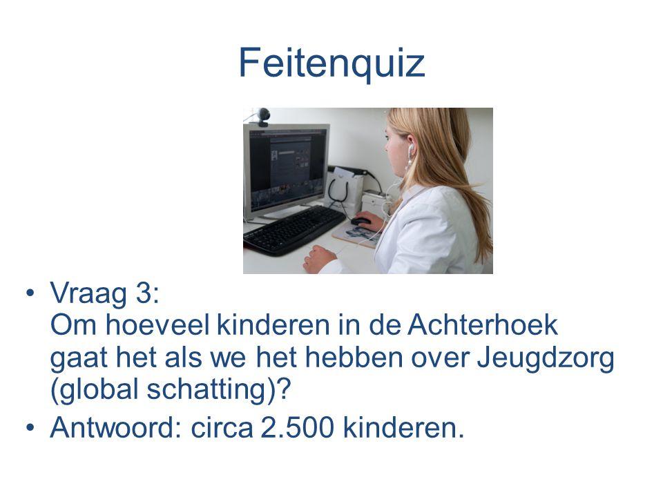 Feitenquiz Vraag 3: Om hoeveel kinderen in de Achterhoek gaat het als we het hebben over Jeugdzorg (global schatting)