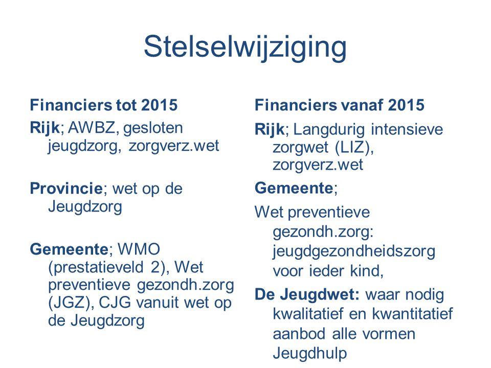 Stelselwijziging Financiers tot 2015 Financiers vanaf 2015