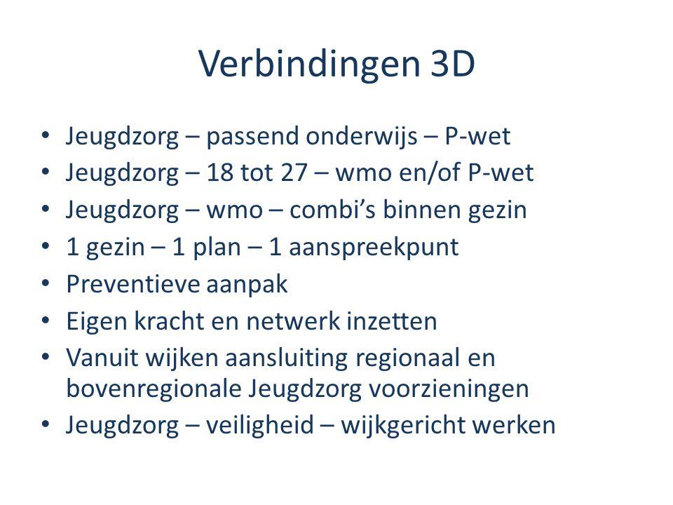 Verbindingen 3D Jeugdzorg – passend onderwijs – P-wet