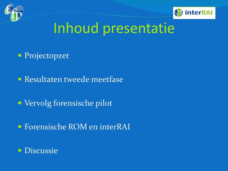 Inhoud presentatie Projectopzet Resultaten tweede meetfase