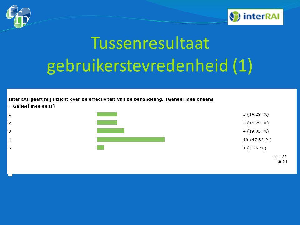 Tussenresultaat gebruikerstevredenheid (1)