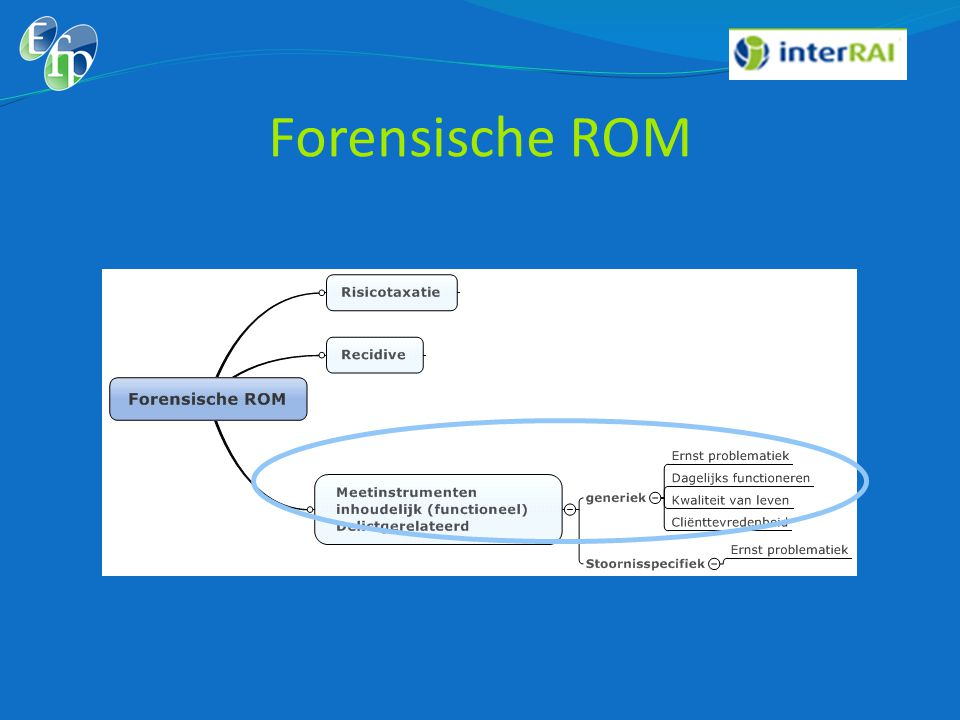 Forensische ROM