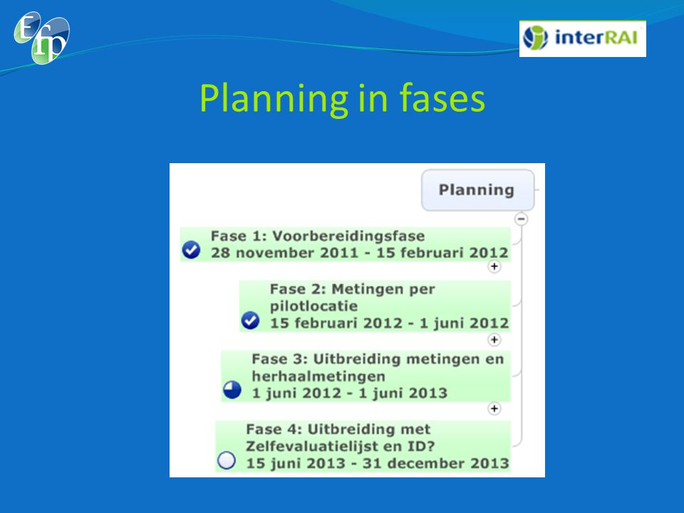 Planning in fases