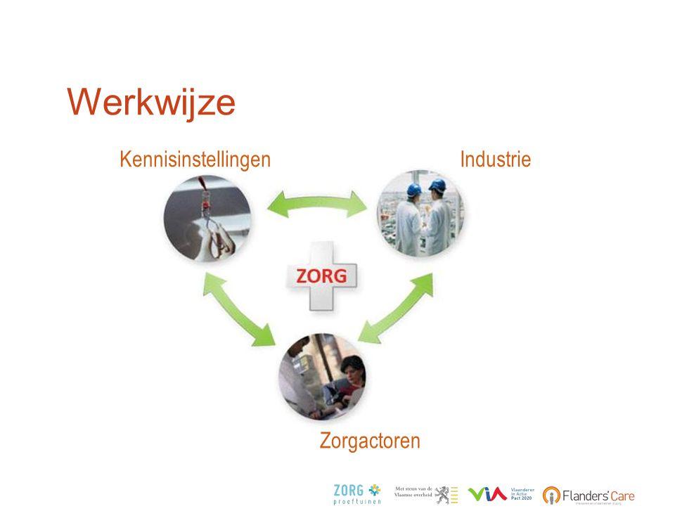 Werkwijze Kennisinstellingen Industrie Zorgactoren