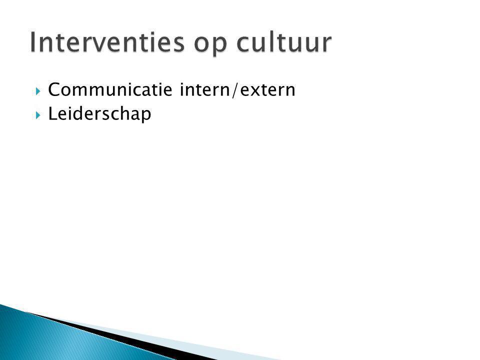 Interventies op cultuur