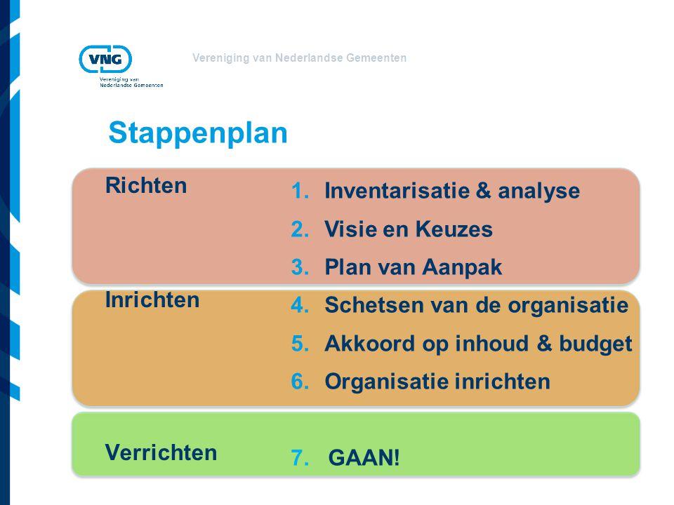 Stappenplan Richten Inrichten Verrichten Inventarisatie & analyse