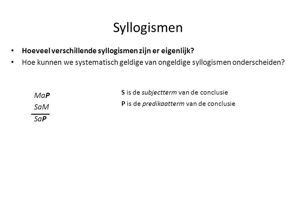 Syllogismen Hoeveel verschillende syllogismen zijn er eigenlijk
