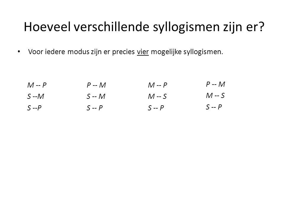 Hoeveel verschillende syllogismen zijn er