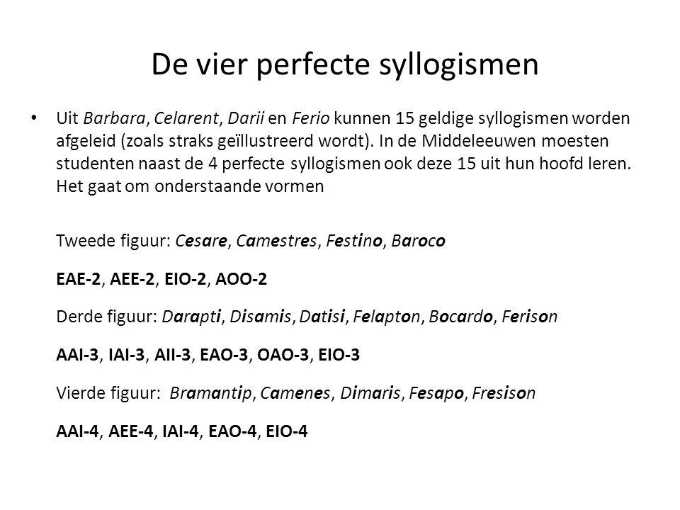 De vier perfecte syllogismen