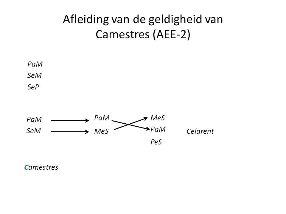Afleiding van de geldigheid van Camestres (AEE-2)