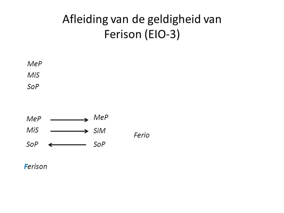 Afleiding van de geldigheid van Ferison (EIO-3)
