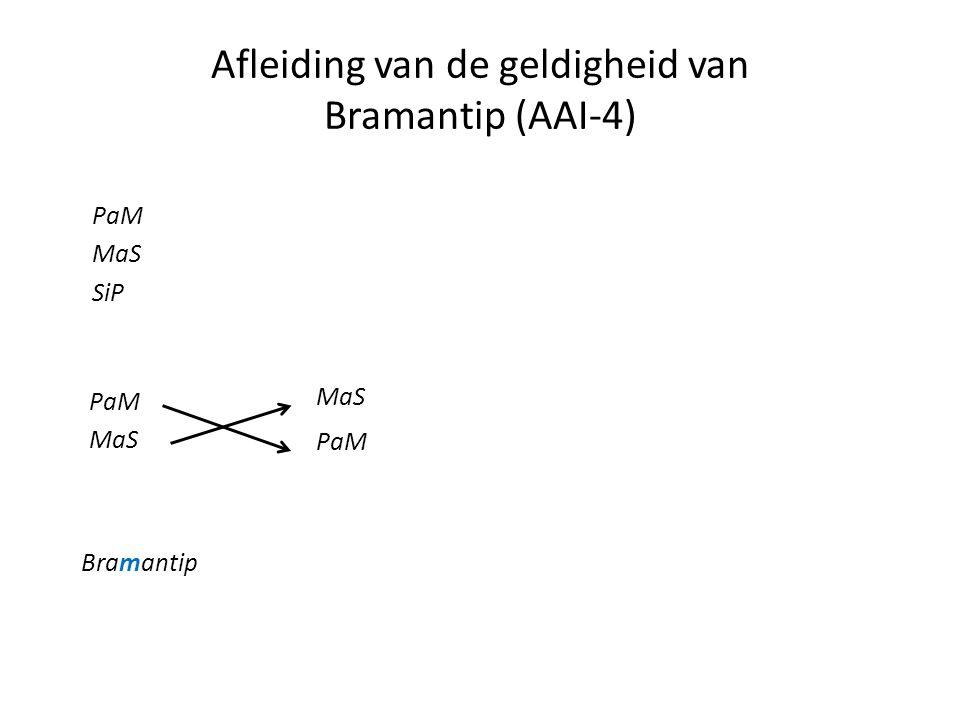Afleiding van de geldigheid van Bramantip (AAI-4)