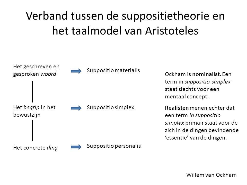 Verband tussen de suppositietheorie en het taalmodel van Aristoteles