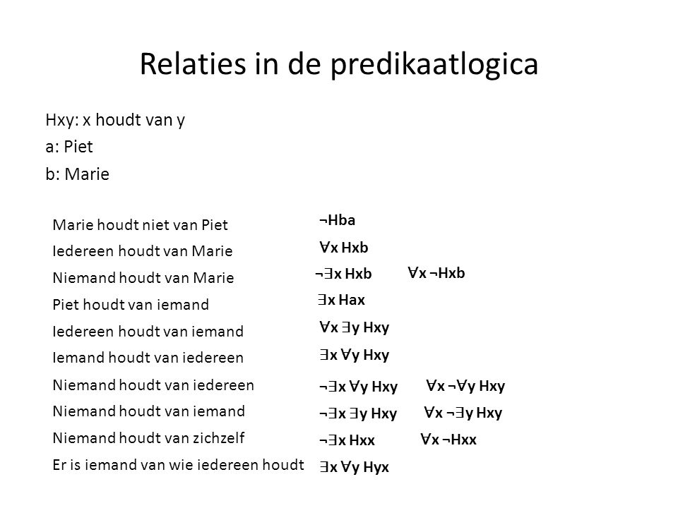 Relaties in de predikaatlogica