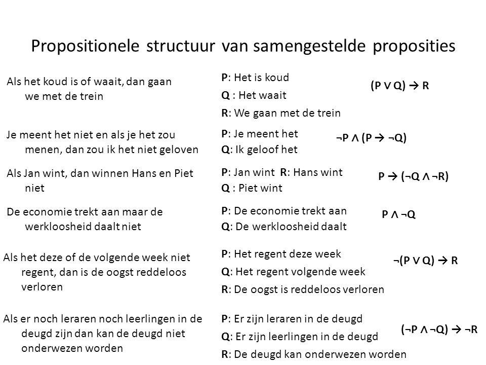 Propositionele structuur van samengestelde proposities