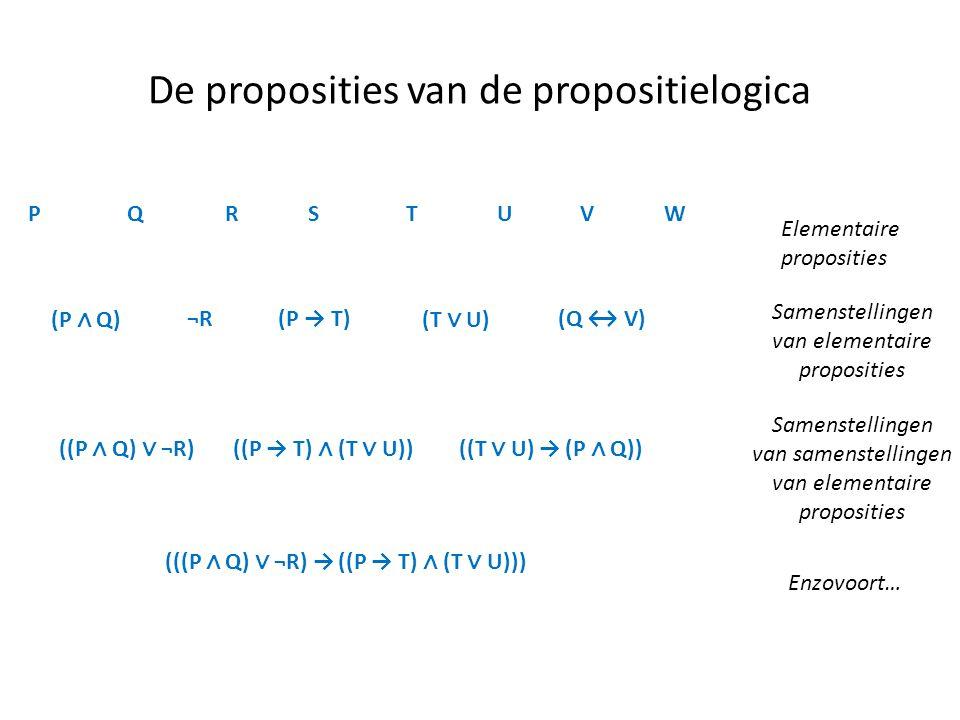 De proposities van de propositielogica