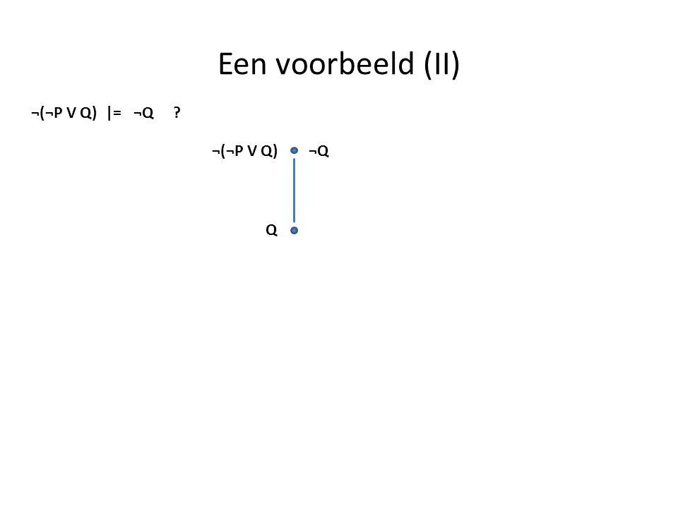 Een voorbeeld (II) ¬(¬P V Q) |= ¬Q ¬(¬P V Q) ¬Q Q