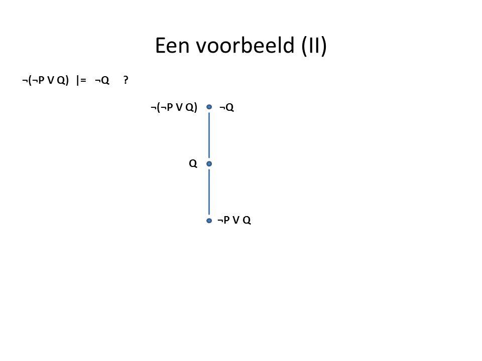 Een voorbeeld (II) ¬(¬P V Q) |= ¬Q ¬(¬P V Q) ¬Q Q ¬P V Q