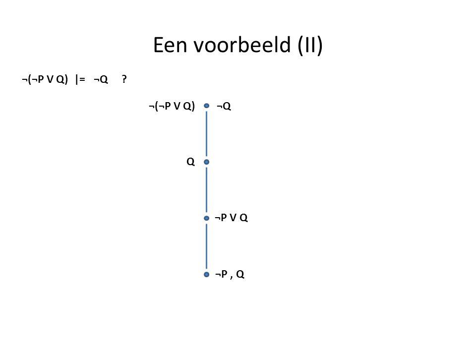 Een voorbeeld (II) ¬(¬P V Q) |= ¬Q ¬(¬P V Q) ¬Q Q ¬P V Q ¬P , Q