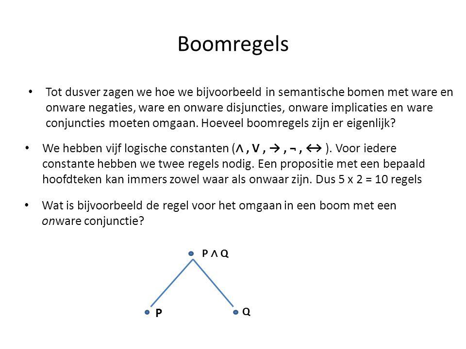 Boomregels