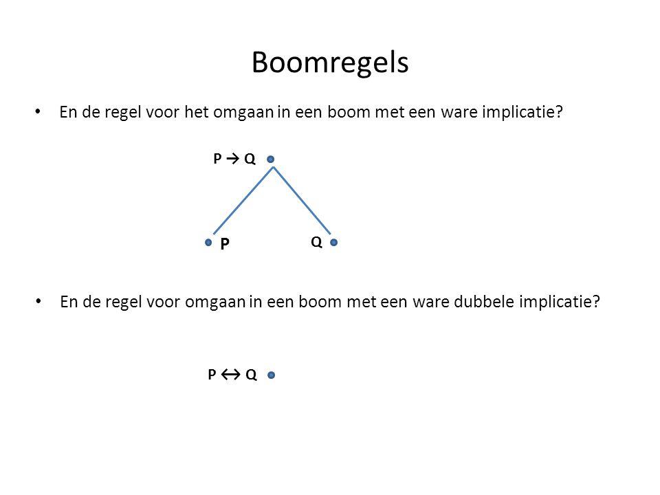 Boomregels En de regel voor het omgaan in een boom met een ware implicatie P → Q. P. Q.