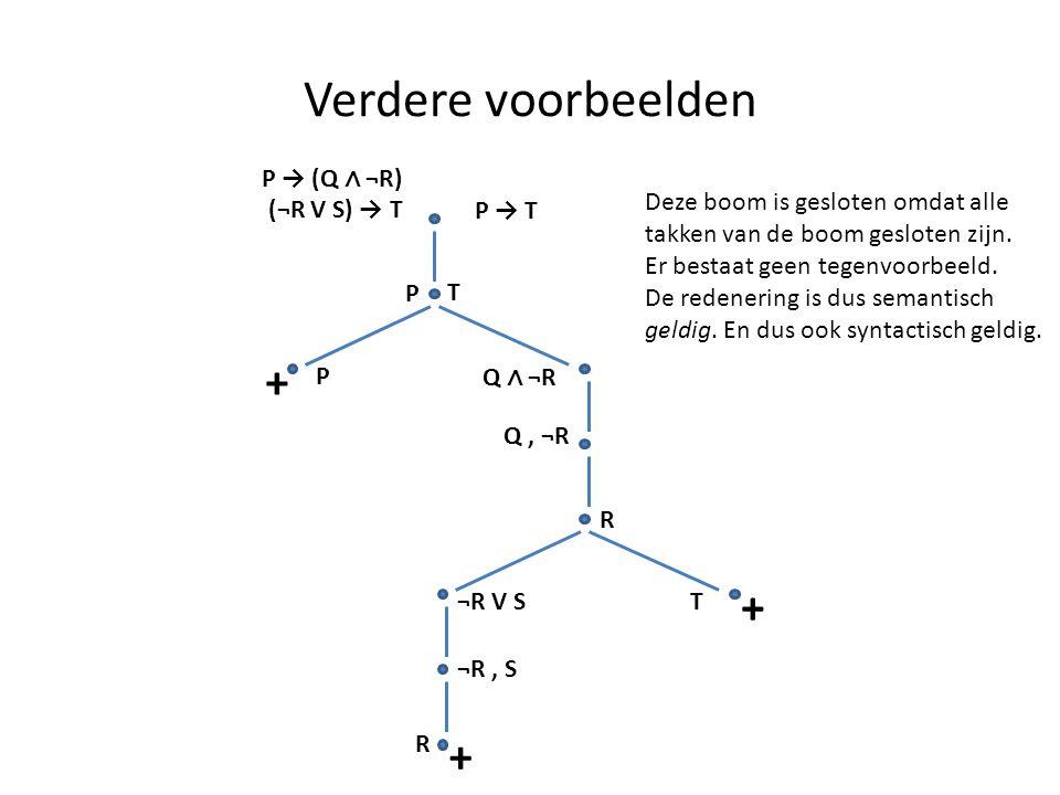 Verdere voorbeelden + + + P → (Q ∧ ¬R) (¬R V S) → T