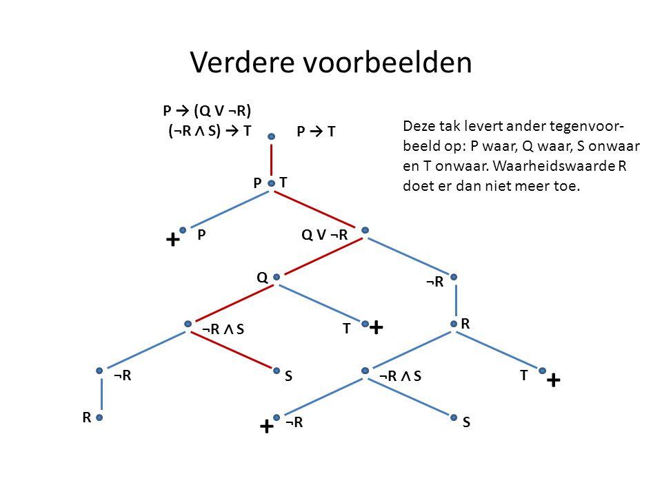 Verdere voorbeelden + + + + P → (Q V ¬R) (¬R ∧ S) → T