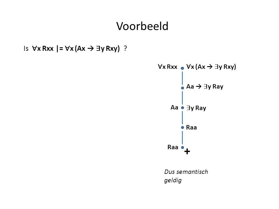 Voorbeeld + Is ∀x Rxx |= ∀x (Ax → ∃y Rxy) ∀x Rxx ∀x (Ax → ∃y Rxy)