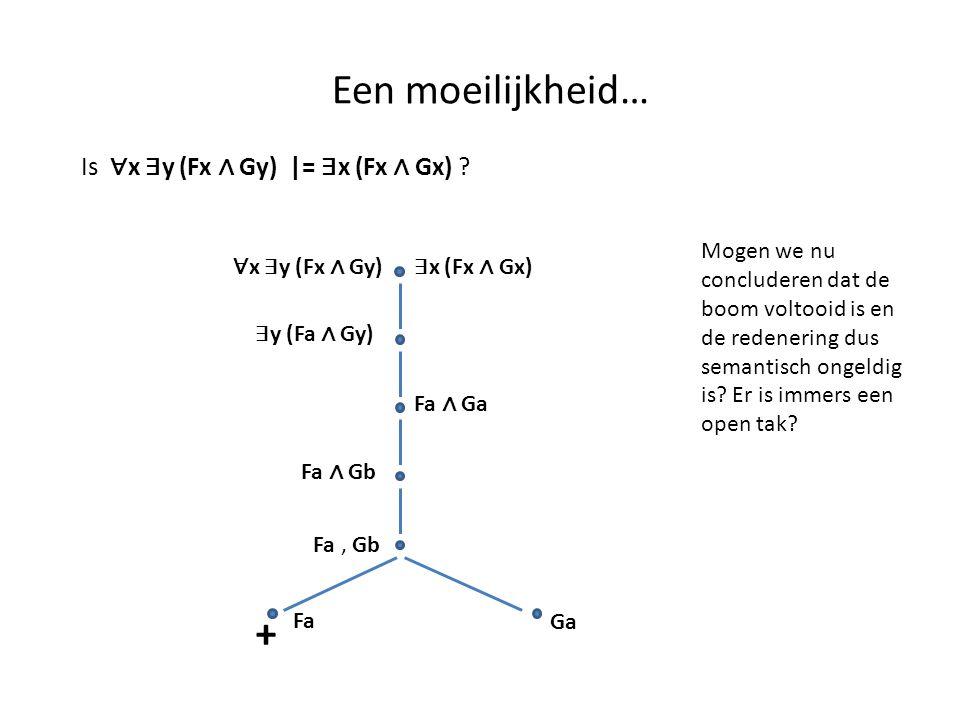 Een moeilijkheid… + Is ∀x ∃y (Fx ∧ Gy) |= ∃x (Fx ∧ Gx)