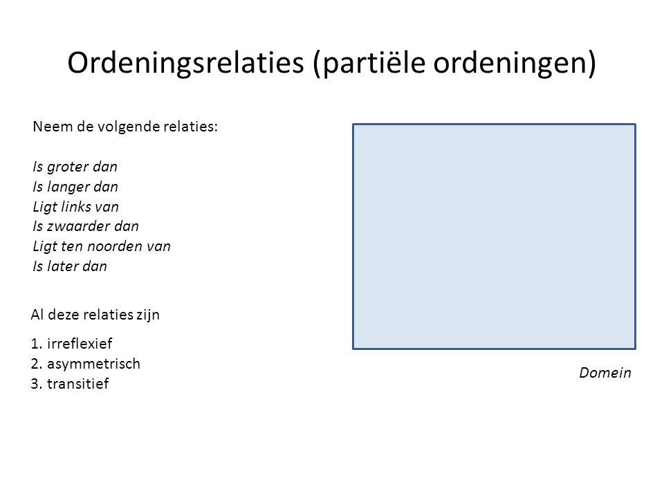Ordeningsrelaties (partiële ordeningen)